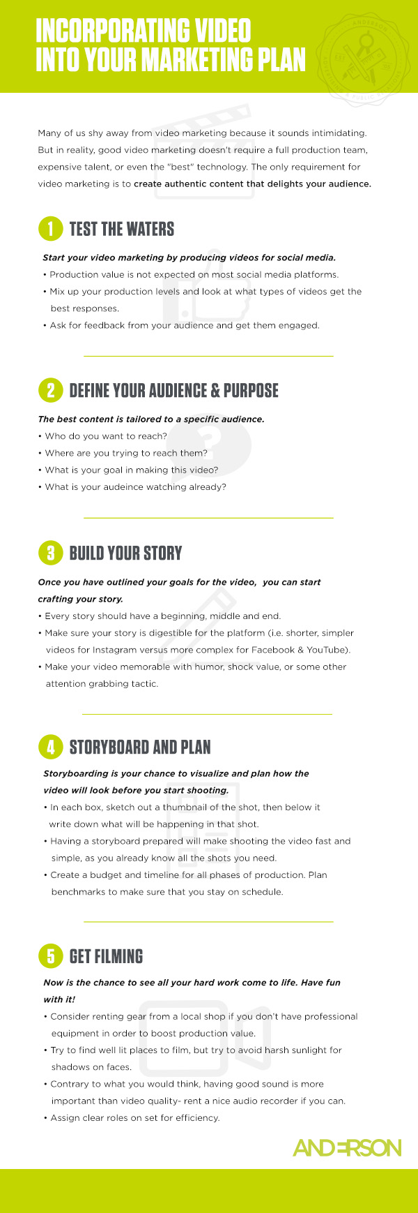 How to Incorporate Video Marketing Into Marketing Plan - Infographic